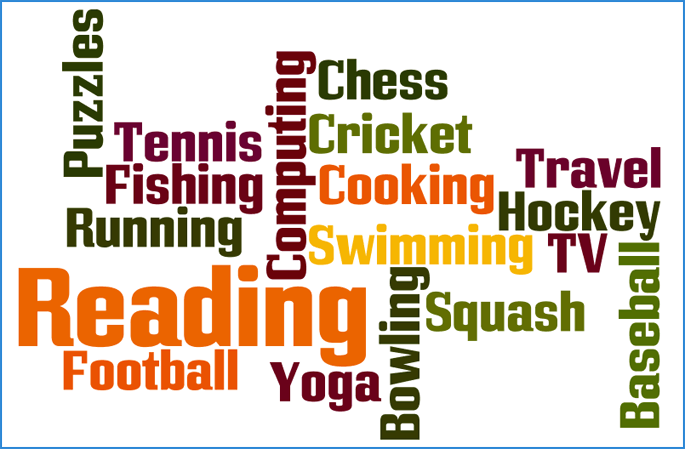 Example Of Many Different Types Of Hobbies On A CV Ideas Examples Of Interests