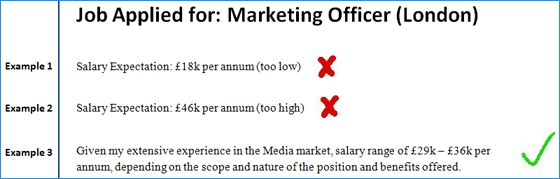 salary expectations in cover letter